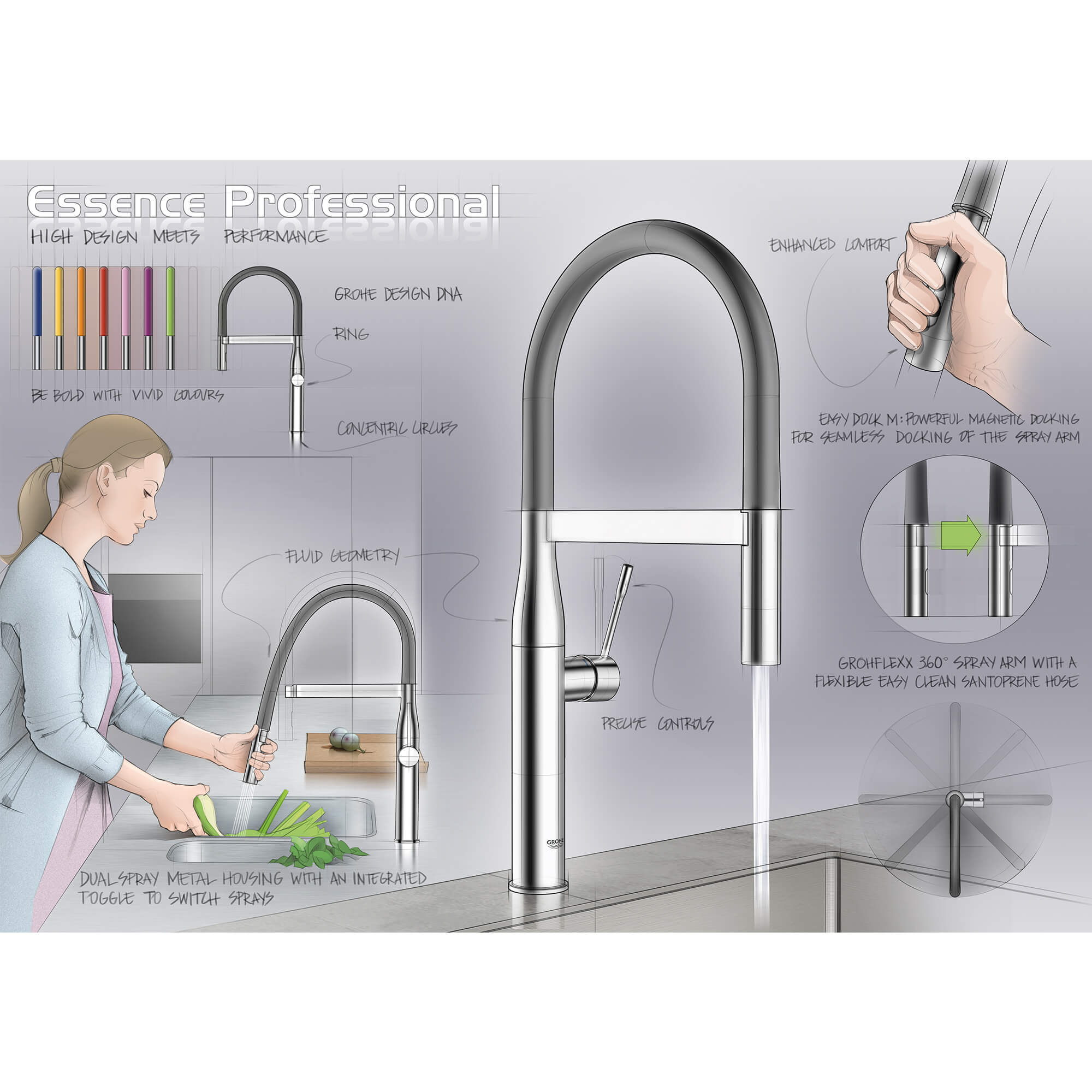CONCEPTION essence GROHE