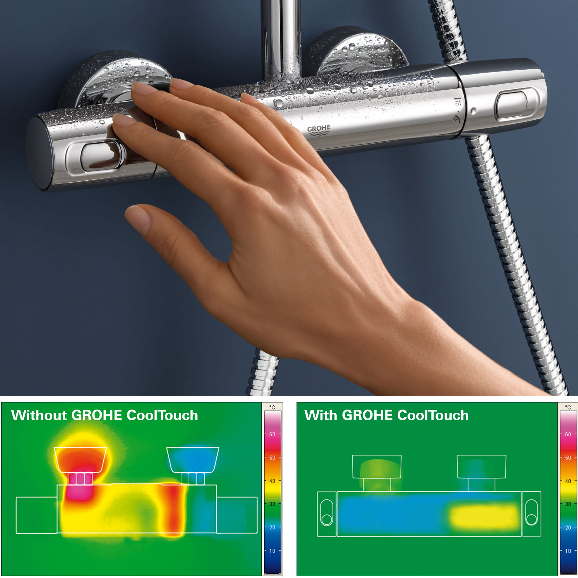 CoolTouch Technology