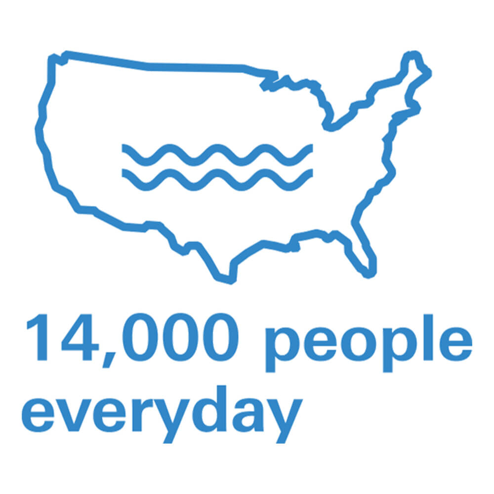 14,000 people experience a water emergency each day
