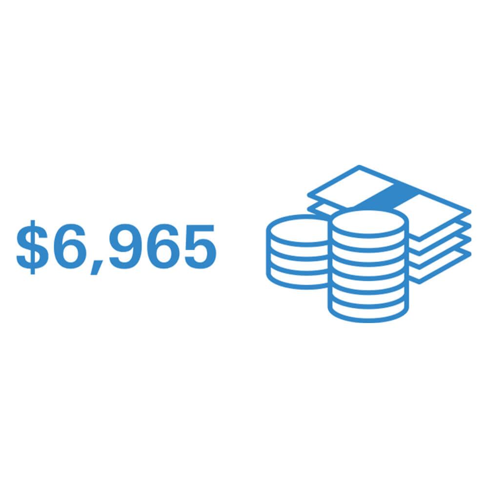 Le coût moyen d'une réclamation d'assurance dommages à l'eau aux États-Unis est de $6965
