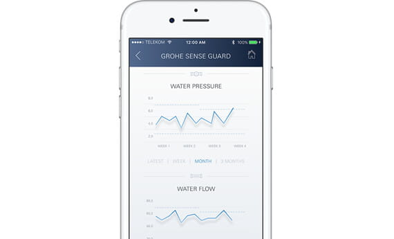 Grohe Ondus App
